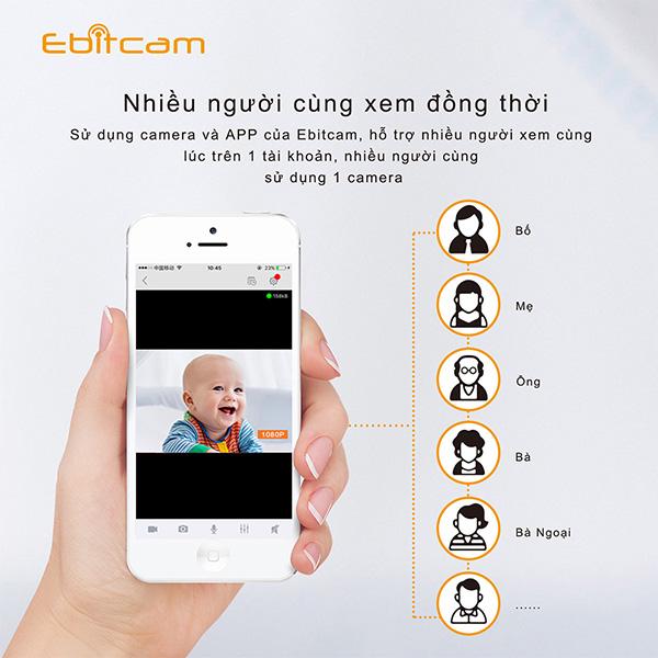 camera wifi ebitcam