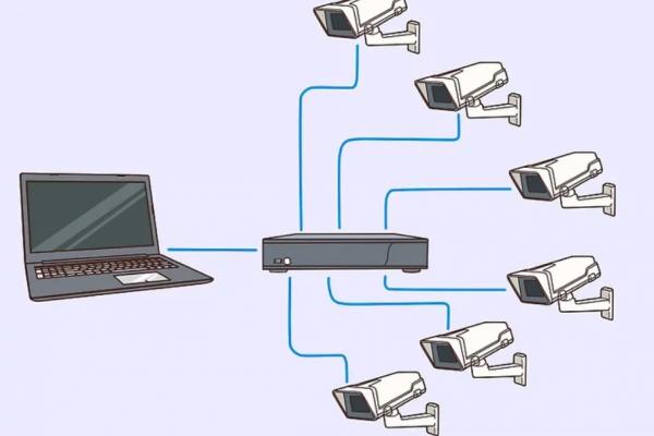 ➡ 3 Bước tự lắp đặt hệ thống camera an ninh cho nhà bạn